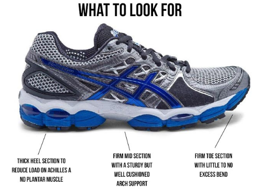 6 Best Walking Shoes For Plantar Fasciit